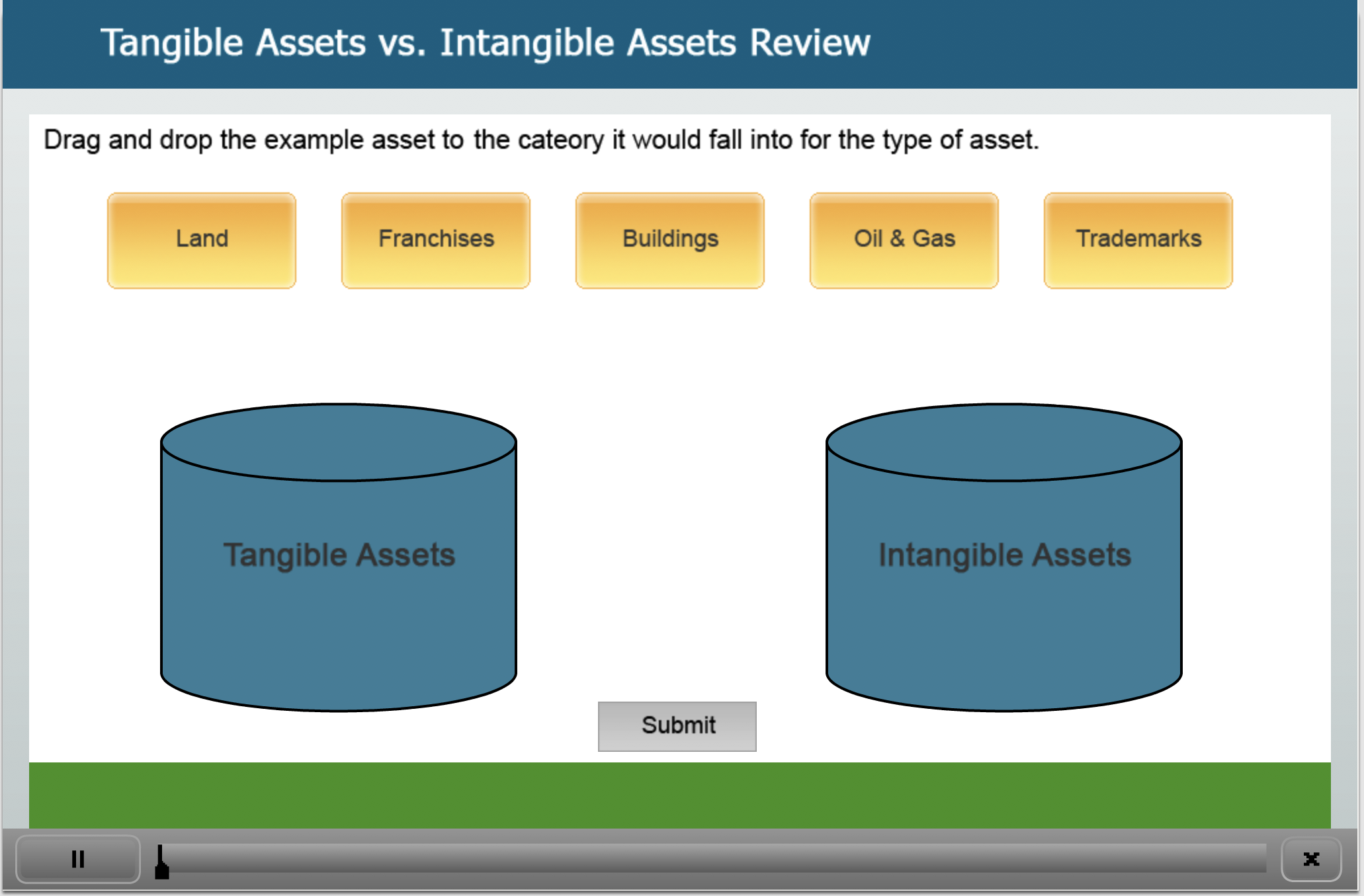 Intangible vs Tangible